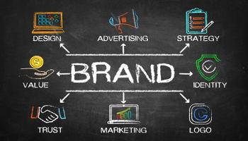 Personalberatung Werbung
